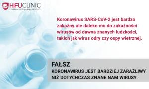 koronawirus SARS-CoV-2